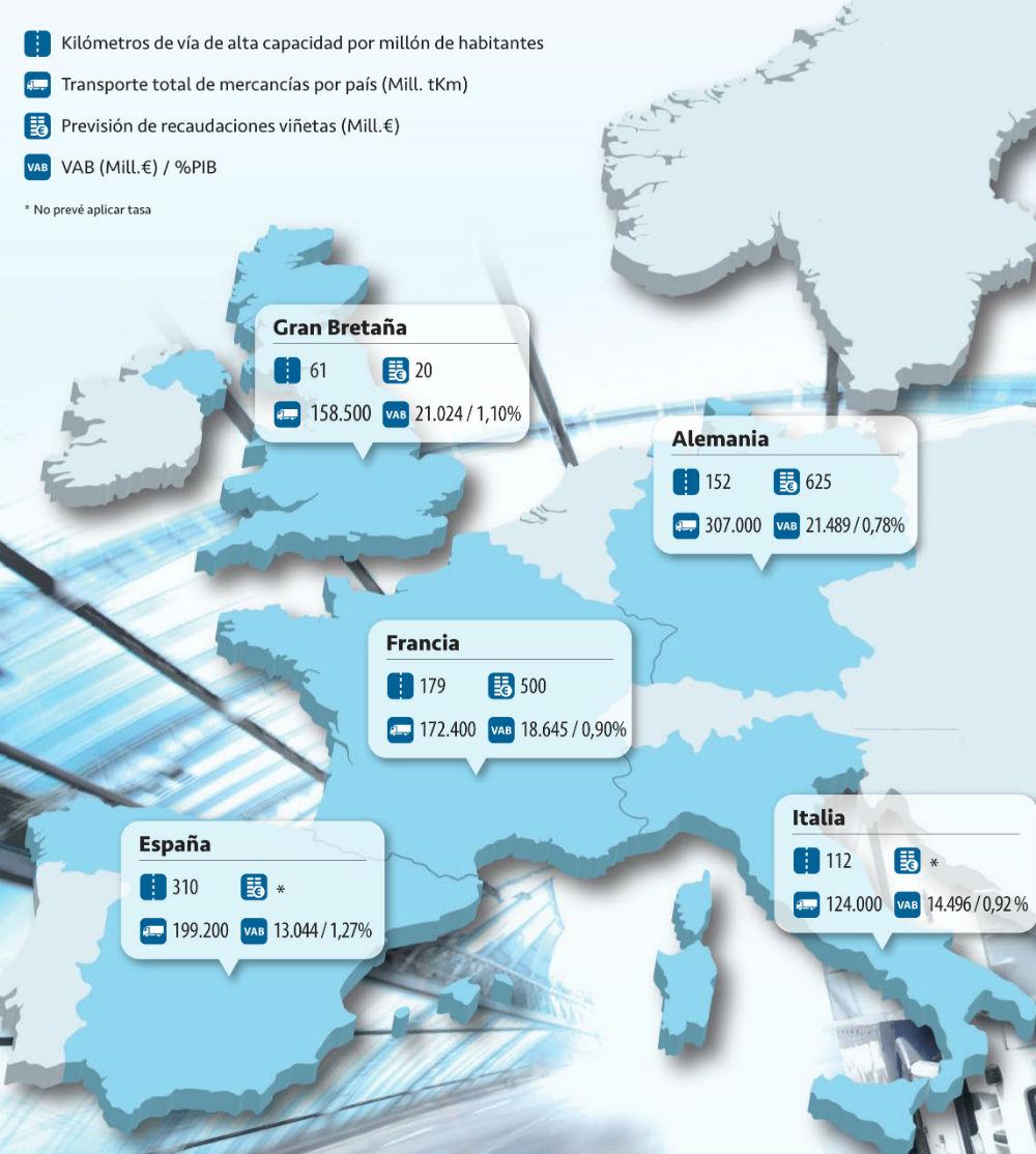 Transporte por carretera_Mapa Astic_